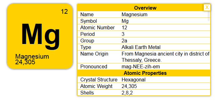 Sederhana mimpi mimpi baikku untukmu laman 2 aplikasi android tabel periodik unsur urtaz Choice Image