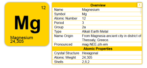 aplikasi android tabel periodik unsur